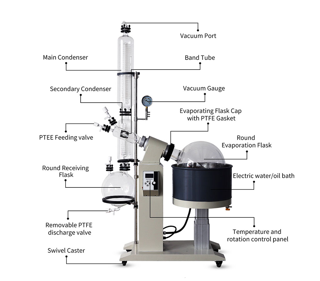 Structure of Rotary Evaporator